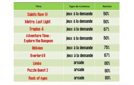 xbox live jeux