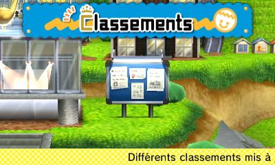Classements