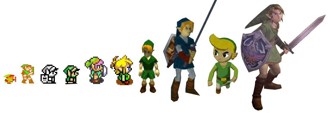 L'évolution de Link