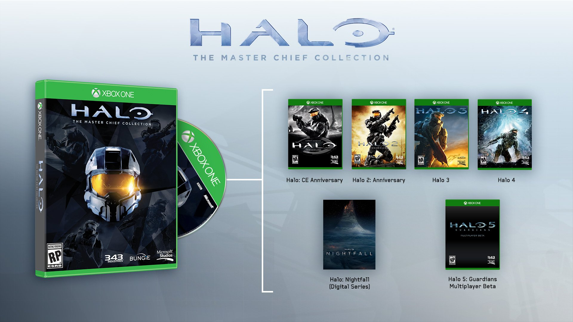 Halo the master chief collection arrive lightningamer - La xbox one lit elle les jeux xbox 360 ...