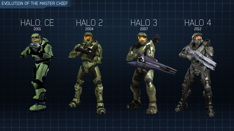Halo: The Master Chief Collection Master Chief au rapport !