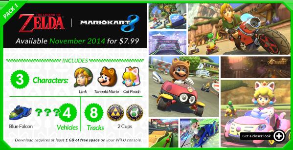 Mario Kart 8 Pack DLC 1