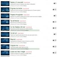 Batman Arkham Knight, la liste des succès LightninGamer (07)