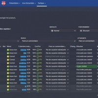 Test Football Manager 2016 (7)