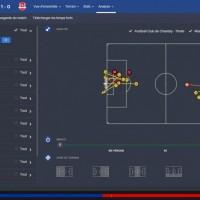 Toute une série de statistiques dans Football Manager 2016