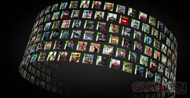 Xbox 360 retrocompatible Xbox One la roue des jeux