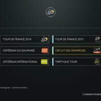 Les différentes courses de Tour de France 2016