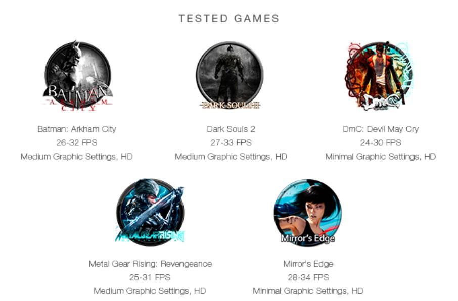 PGS test jeux