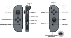 Détails des Joy-Con Nintendo Switch