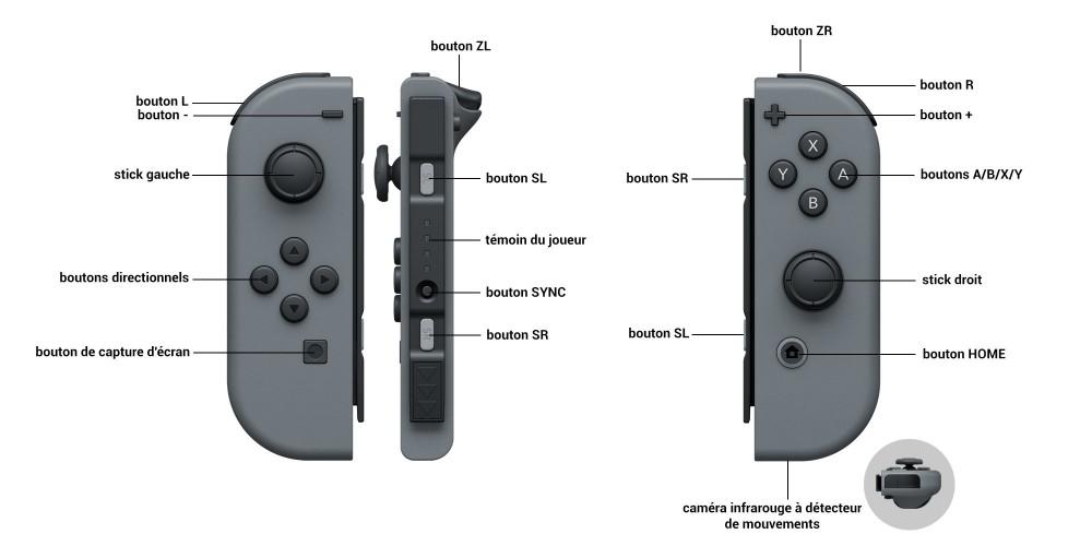 Détails des Joy-Con Nintendo Switch