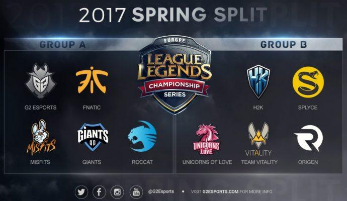 Les 2 groupes du spring split EU LCS 2017 en détail.