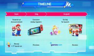 Mario + Lapins Crétins Kingdom Battle promotion