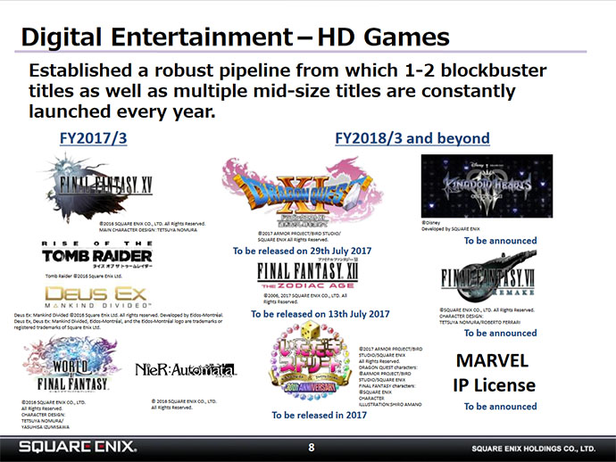 Square Enix Planning sorties