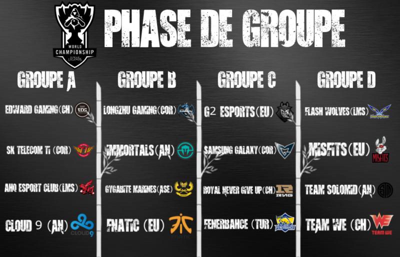 Coupe du Monde League of Legends - tirage final des groupes