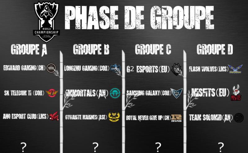 League of Legends Coupe du Monde 2017 tirage phase de groupe