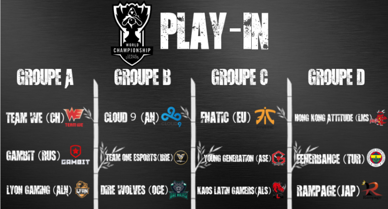 Coupe du Monde League of Legends - groupe des play in