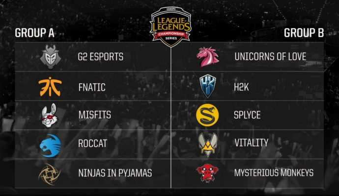 League of Legends EU LCS Summer Split