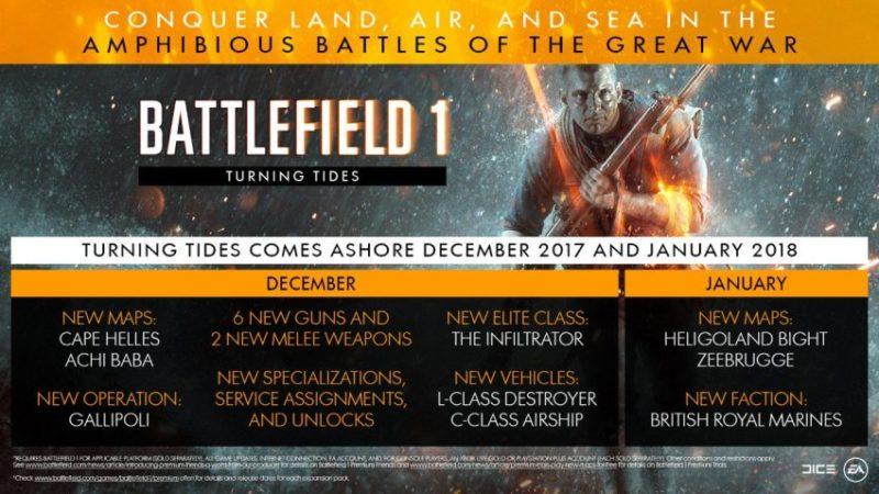 Battlefield 1: Turning Tides - Présentation du contenu