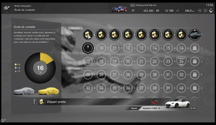 Test Gran Turismo Sport - école de conduite