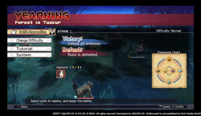Utawarerumono: Mask of Truth Préparation