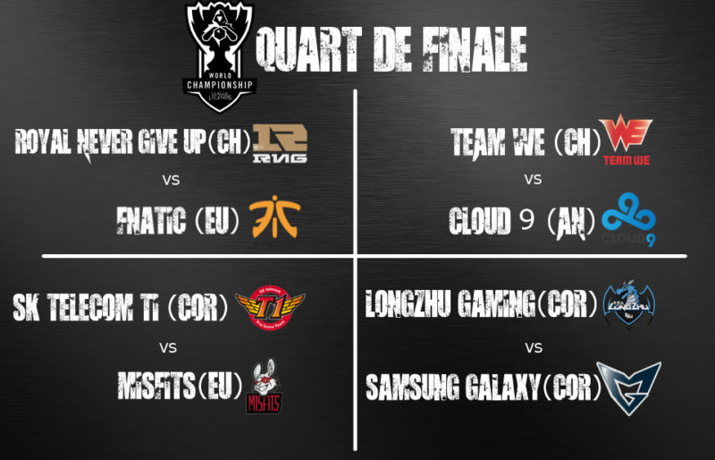 Coupe du monde League of Legends - quart de finale
