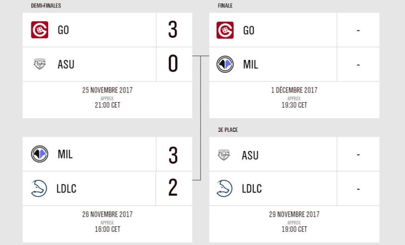 Challenge France 2017 League of Legends résultats demi-finale