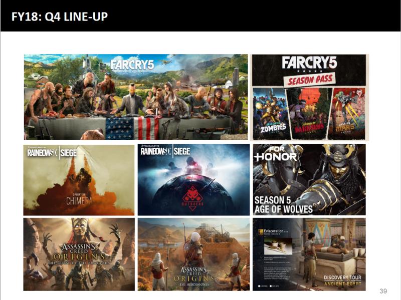 Sorties à venir pour Ubisoft.
