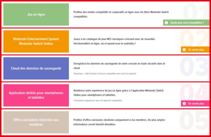 Nintendo Switch Online Résumé du site