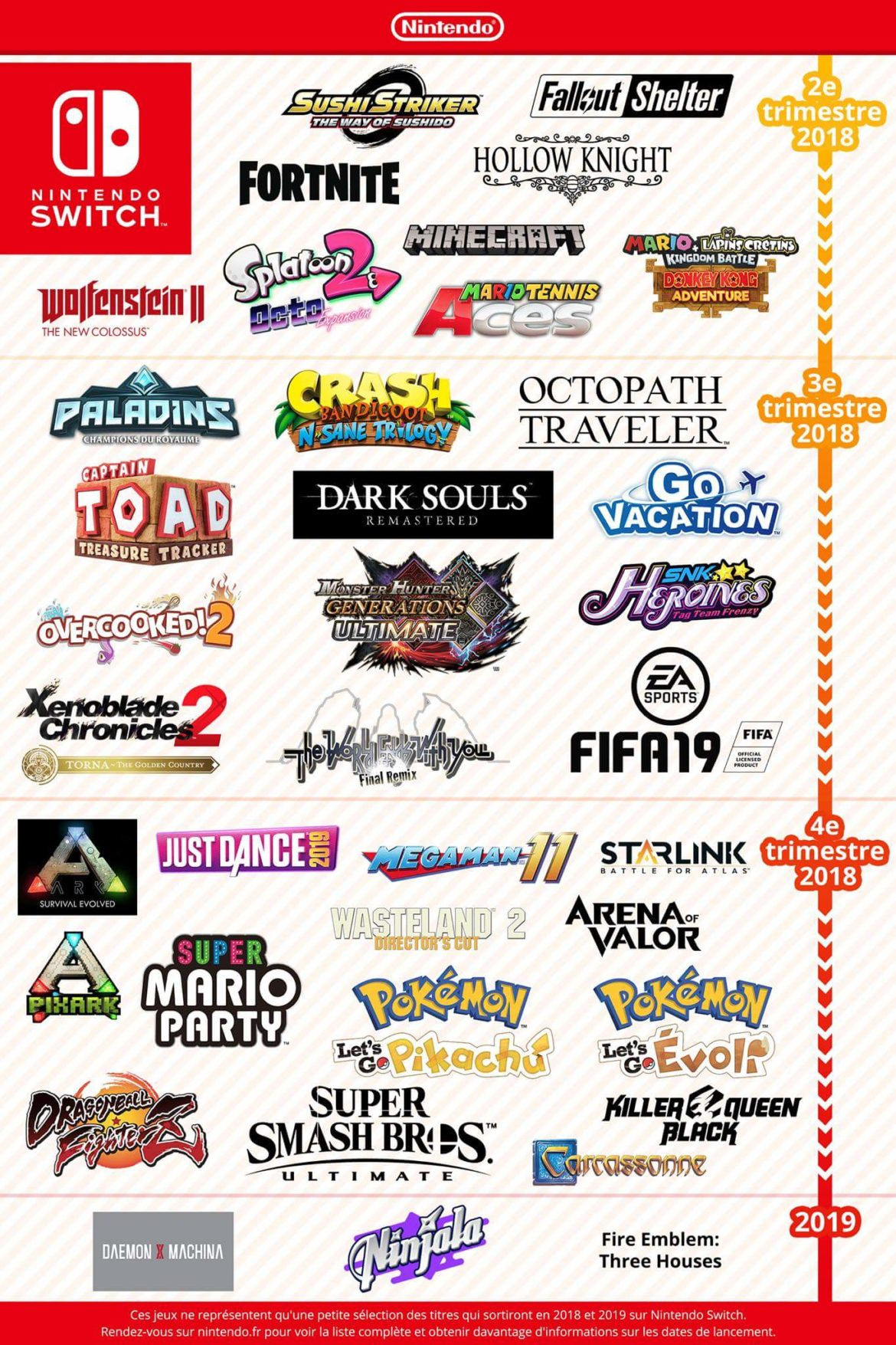 Calendrier Switch.Nintendo Switch Le Calendrier Des Prochaines Sorties