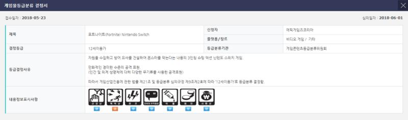 Fortnite - évaluation korée