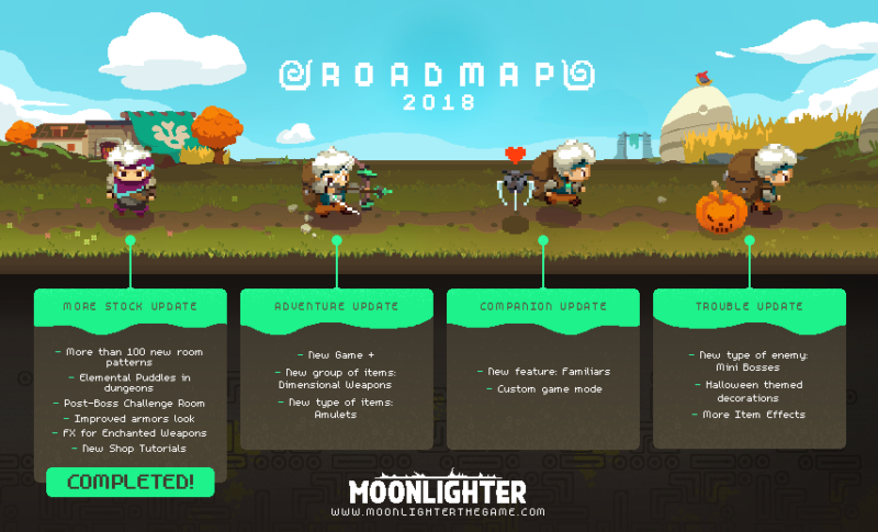 Moonlighter - feuille de route