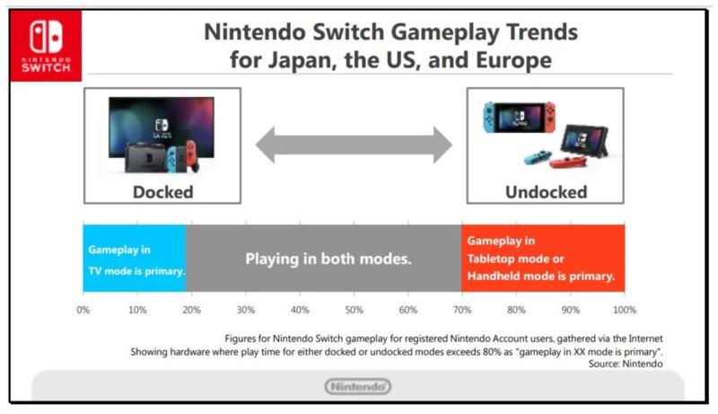 Switch - le meilleur de 2 mondes