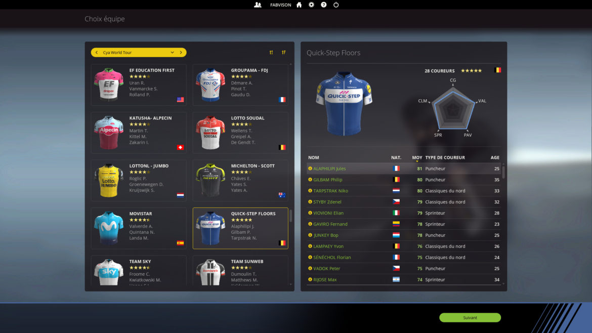 Pro Cycling Manager 2018 - équipes