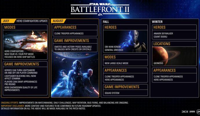 Star Wars Battlefront II calendrier