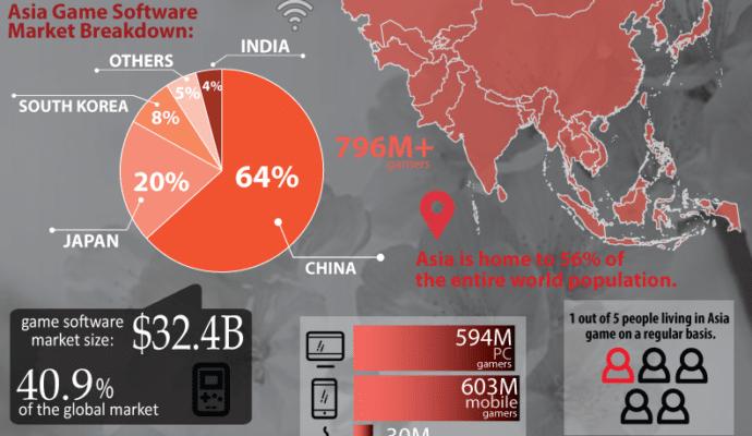 Chine blocage statistiques