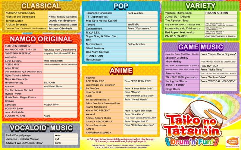 Taikono Tatsujin Drum 'n' Fun! - liste musique