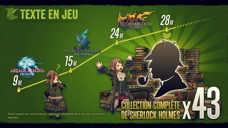 Final Fantasy XIV infographie - Texte en jeu