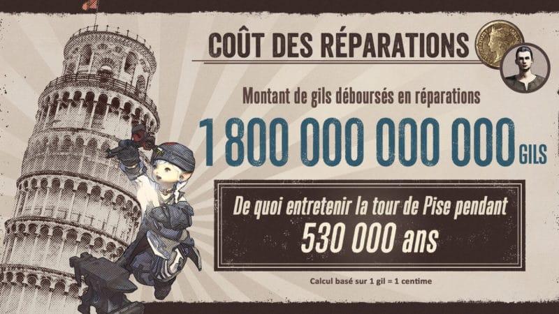 Final Fantasy XIV infographie - Coût des réparations