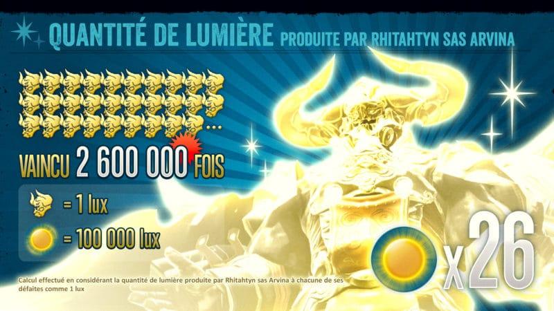 Final Fantasy XIV infographie - Quantité de lumière
