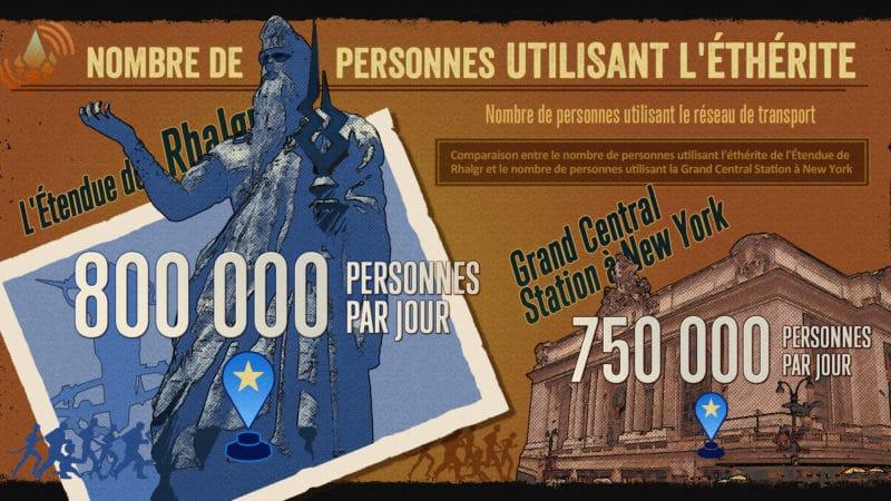 Final Fantasy XIV infographie - Utilisateurs de l'éthérite