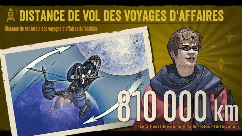 Final Fantasy XIV infographie - Distance de vol