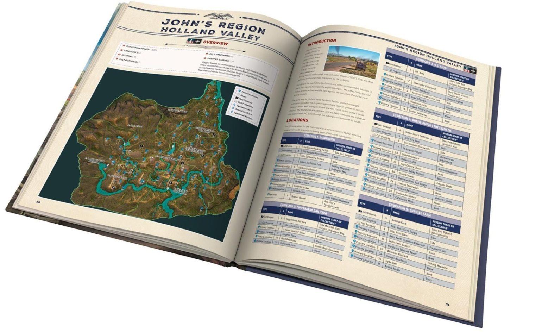 Prima Games - Dernière Page