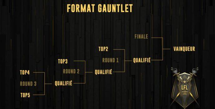 league of legends format