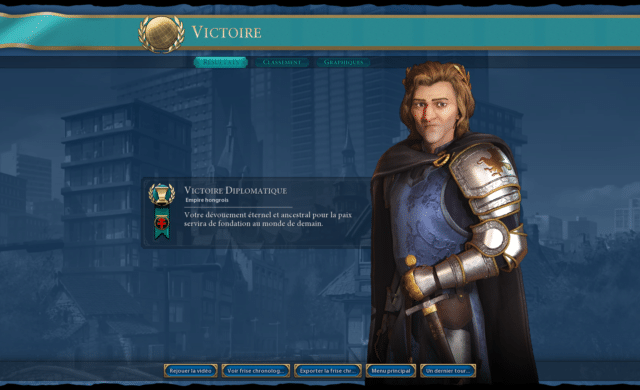 Civilization VI victoire diplomatique