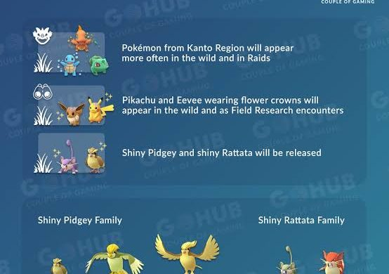 Pokémon GO - Pokémon Day programme