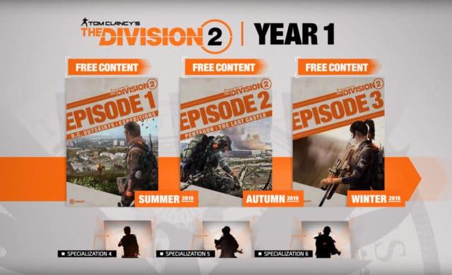 test the division 2 mods année 1