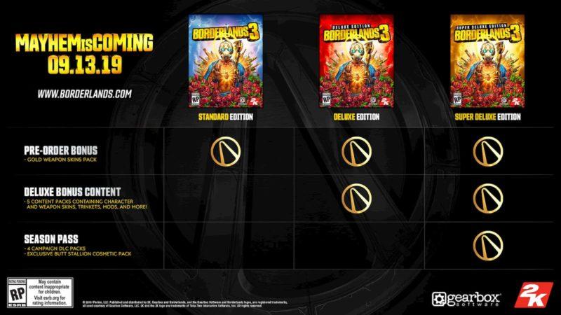 Borderlands 3 - 3 éditions en présentation