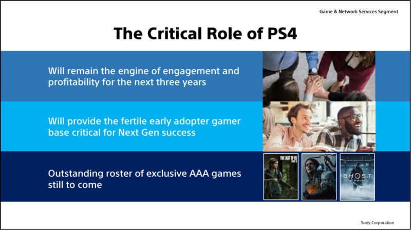 Sony Interractive Entertainment PS4 Role