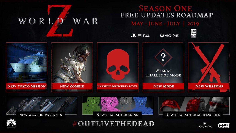 world war z roadmap mai juin juillet
