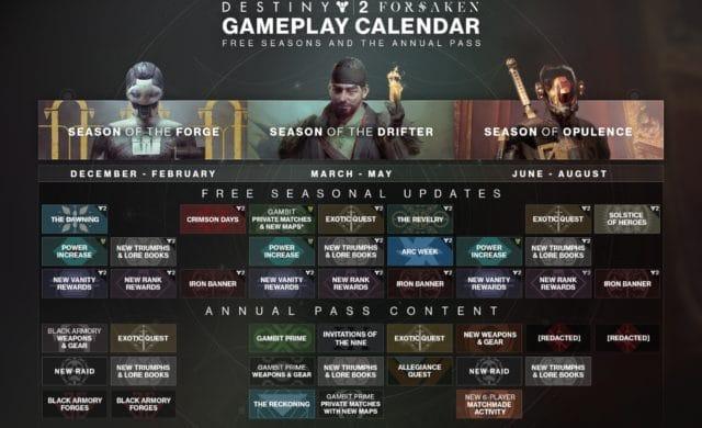 Destiny 2 pass annuel feuille de route